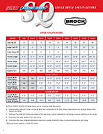 Brock SQ Capacities_Page_1