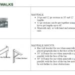 Manwalks